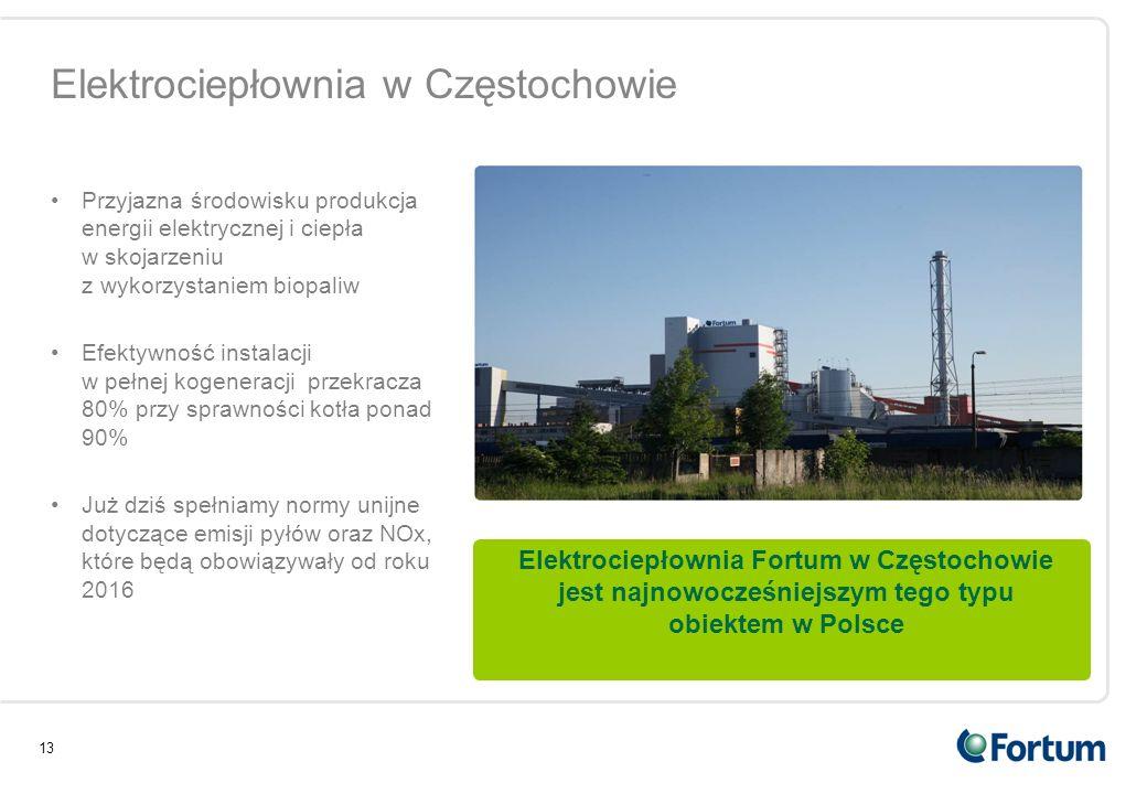13 Elektrociepłownia w Częstochowie Przyjazna środowisku produkcja energii elektrycznej i ciepła w skojarzeniu z wykorzystaniem biopaliw Efektywność i