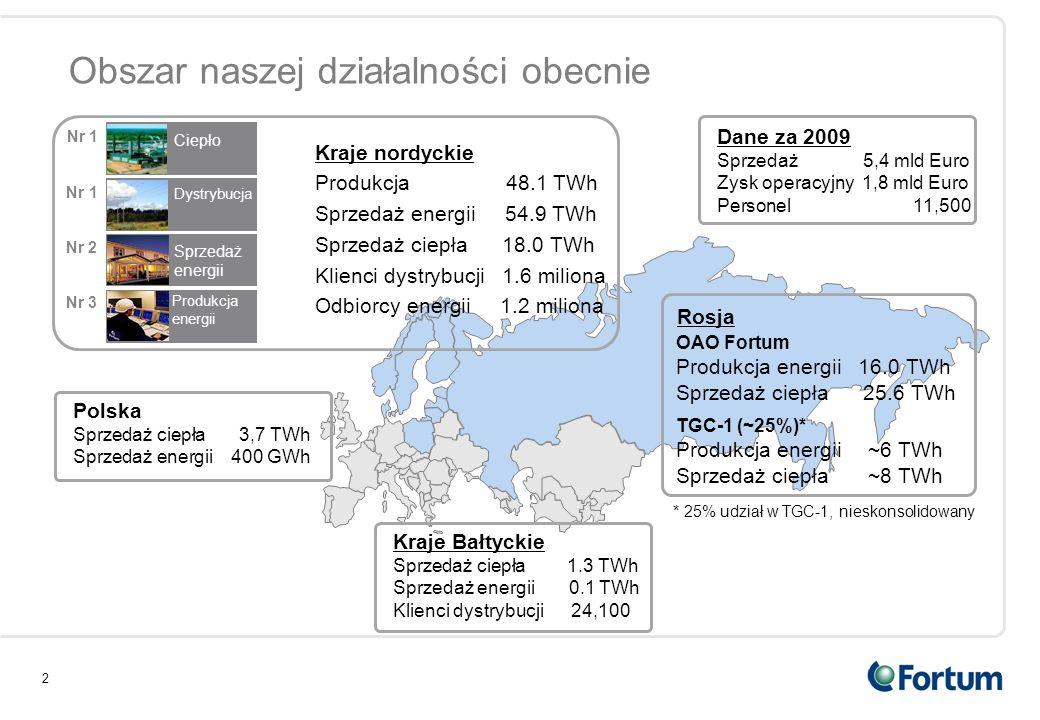 2 TGC-1 (~25%)* Produkcja energii ~6 TWh Sprzedaż ciepła ~8 TWh OAO Fortum Produkcja energii 16.0 TWh Sprzedaż ciepła 25.6 TWh Rosja Polska Sprzedaż c