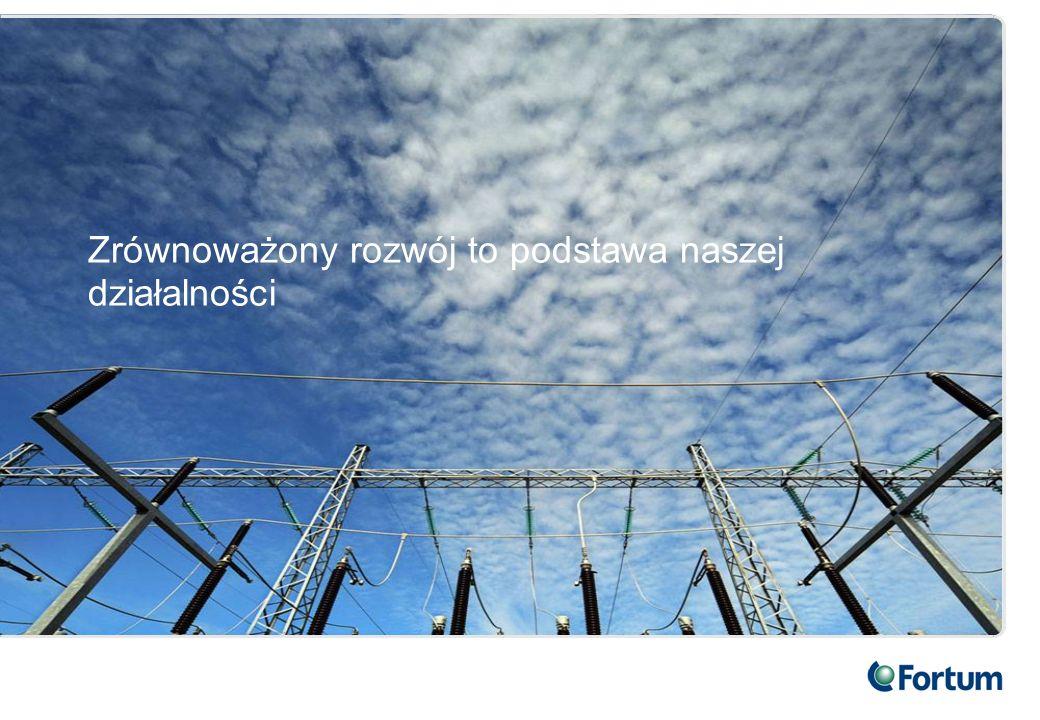 5 Nasza produkcja energii elektrycznej i ciepła w Europie Energia wodna 45% Torf 1% Węgiel 4% Inne 2% Energia jądrowa 43% Biomasa 2% Produkcja w Europie 49.3 TWh (Moce wytwórcze11,155 MW) Produkcja energii elektrycznej w Europie w 2009 Gaz 3% Produkcja w Europie 23.2 TWh (Moce wytwórcze 10,534 MW) Produkcja ciepła w Europie w 2009 Olej 5% Torf 4% Pompy ciepła, energia elektryczna 14% Odpady 6% Biopaliwa 22% Gaz 20% Inne7% Węgiel 22%