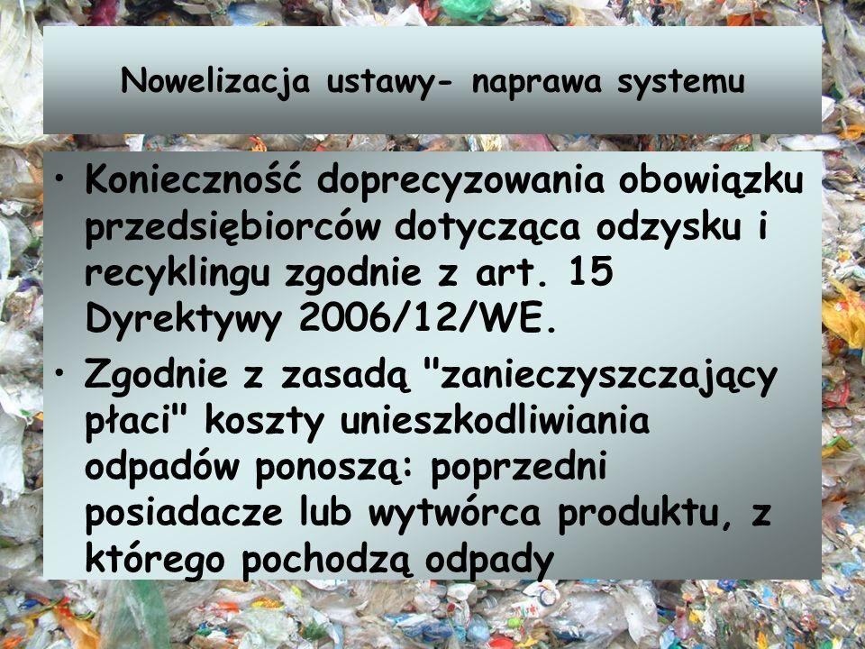 Nowelizacja ustawy- naprawa systemu Konieczność doprecyzowania obowiązku przedsiębiorców dotycząca odzysku i recyklingu zgodnie z art. 15 Dyrektywy 20