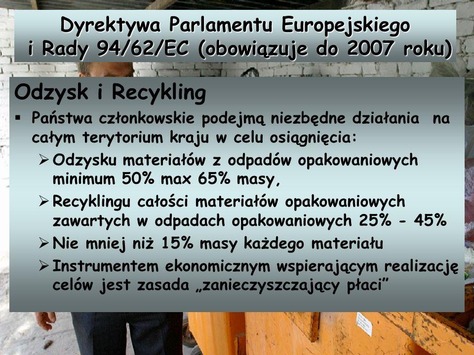 Dyrektywa Parlamentu Europejskiego i Rady 94/62/EC (obowiązuje do 2007 roku) i Rady 94/62/EC (obowiązuje do 2007 roku) Odzysk i Recykling Państwa czło