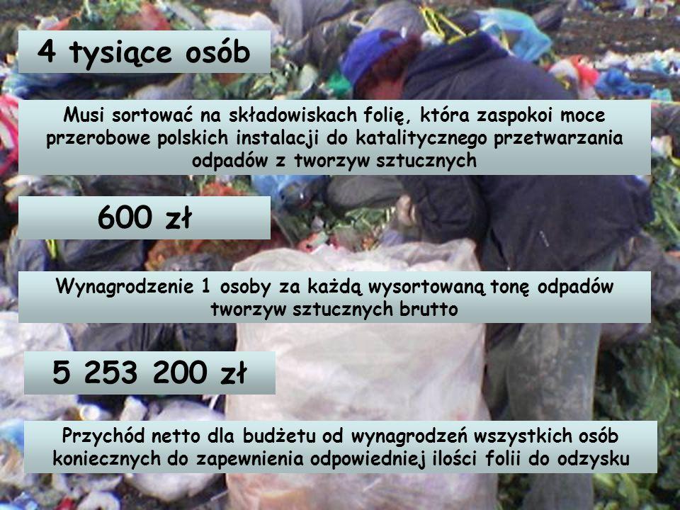 4 tysiące osób Musi sortować na składowiskach folię, która zaspokoi moce przerobowe polskich instalacji do katalitycznego przetwarzania odpadów z twor