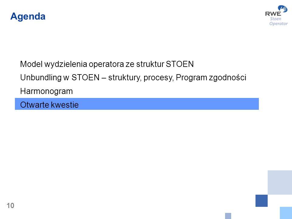 10 Agenda Model wydzielenia operatora ze struktur STOEN Unbundling w STOEN – struktury, procesy, Program zgodności Harmonogram Otwarte kwestie