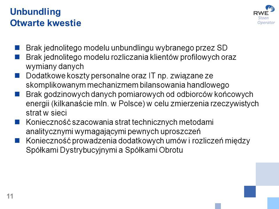 11 Unbundling Otwarte kwestie Brak jednolitego modelu unbundlingu wybranego przez SD Brak jednolitego modelu rozliczania klientów profilowych oraz wym