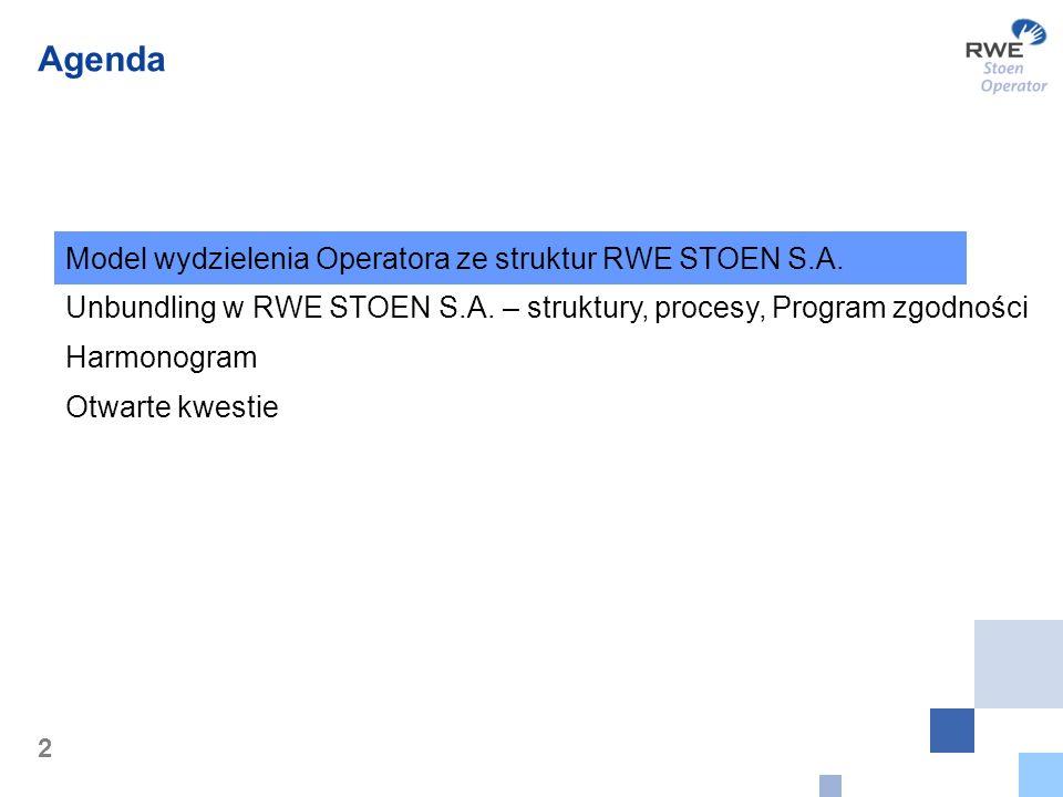 2 Agenda Model wydzielenia Operatora ze struktur RWE STOEN S.A. Unbundling w RWE STOEN S.A. – struktury, procesy, Program zgodności Harmonogram Otwart