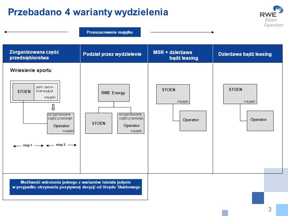 3 STOEN Operator Przebadano 4 warianty wydzielenia Podział przez wydzielenie STOEN jedn. samo- bilansująca majątek zorganizowana część przedsięb. Oper