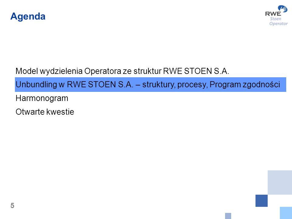 5 Agenda Model wydzielenia Operatora ze struktur RWE STOEN S.A. Unbundling w RWE STOEN S.A. – struktury, procesy, Program zgodności Harmonogram Otwart