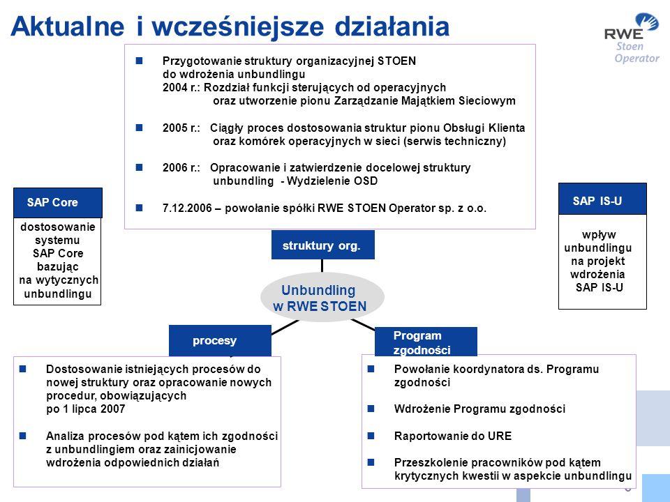 6 struktury org. procesy Program zgodności Unbundling w RWE STOEN Przygotowanie struktury organizacyjnej STOEN do wdrożenia unbundlingu 2004 r.: Rozdz