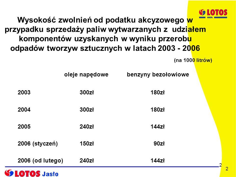 2 2 Wysokość zwolnień od podatku akcyzowego w przypadku sprzedaży paliw wytwarzanych z udziałem komponentów uzyskanych w wyniku przerobu odpadów tworzyw sztucznych w latach 2003 - 2006 (na 1000 litrów) oleje napędowebenzyny bezołowiowe 2003300zł180zł 2004300zł180zł 2005240zł144zł 2006 (styczeń)150zł 90zł 2006 (od lutego)240zł144zł
