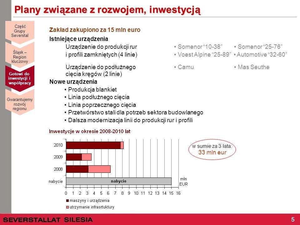 5 Plany związane z rozwojem, inwestycją Zakład zakupiono za 15 mln euro Istniejące urządzenia Urządzenie do produkcji rur Somenor 10-38 Somenor 25-76