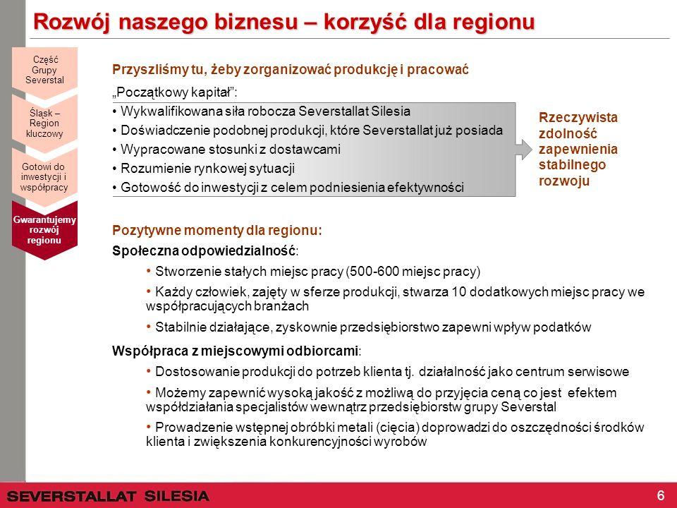 6 Rozwój naszego biznesu – korzyść dla regionu Rzeczywista zdolność zapewnienia stabilnego rozwoju Przyszliśmy tu, żeby zorganizować produkcję i praco