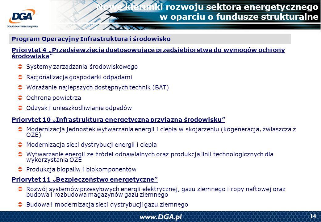 14 Nowe kierunki rozwoju sektora energetycznego w oparciu o fundusze strukturalne Program Operacyjny Infrastruktura i środowisko Priorytet 4 Przedsięw