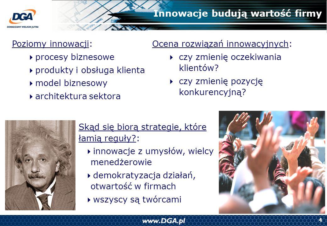 4 Innowacje budują wartość firmy Poziomy innowacji: procesy biznesowe produkty i obsługa klienta model biznesowy architektura sektora Ocena rozwiązań