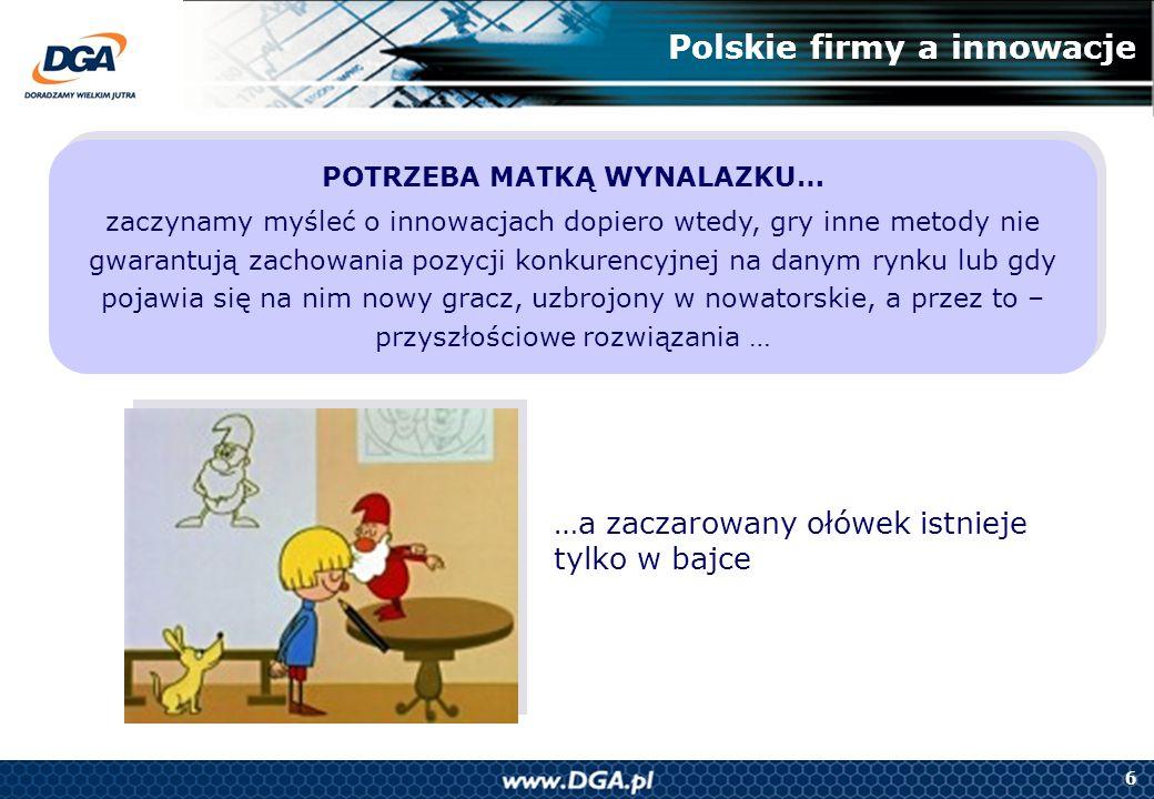 6 Polskie firmy a innowacje POTRZEBA MATKĄ WYNALAZKU… zaczynamy myśleć o innowacjach dopiero wtedy, gry inne metody nie gwarantują zachowania pozycji
