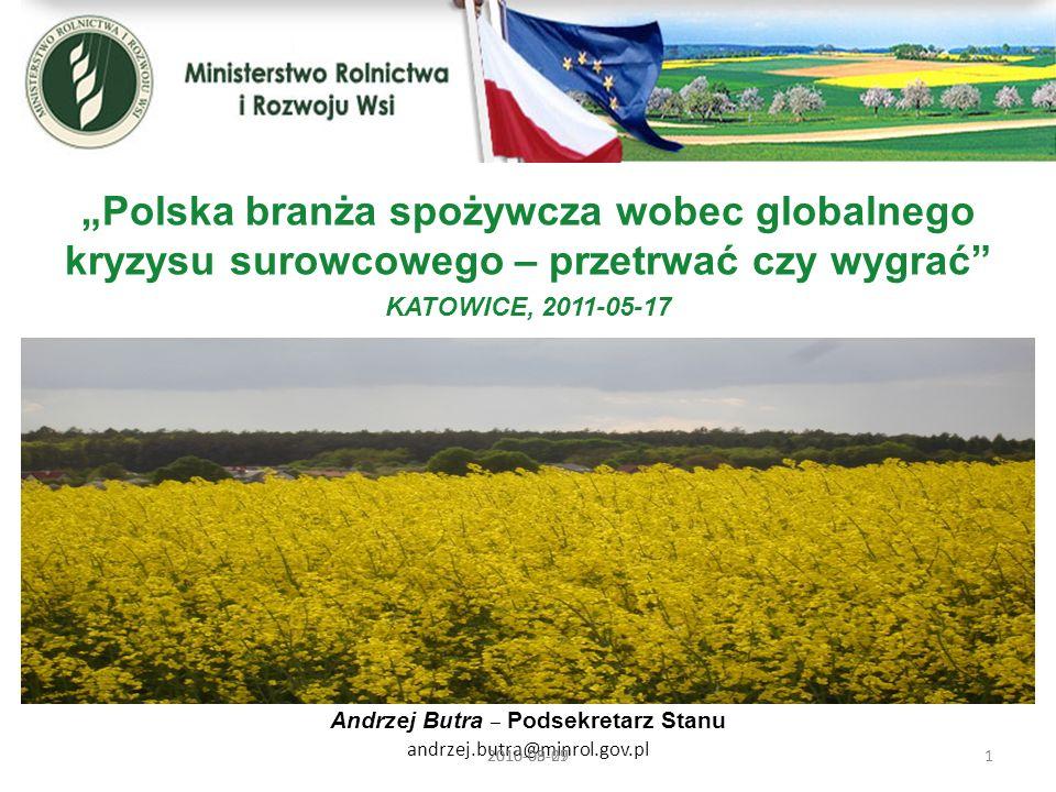 2010-09-29 Polska branża spożywcza wobec globalnego kryzysu surowcowego – przetrwać czy wygrać KATOWICE, 2011-05-17 Andrzej Butra – Podsekretarz Stanu andrzej.butra@minrol.gov.pl 2010-08-071