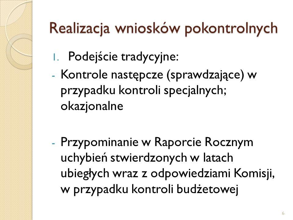 Realizacja wniosków pokontrolnych 2.