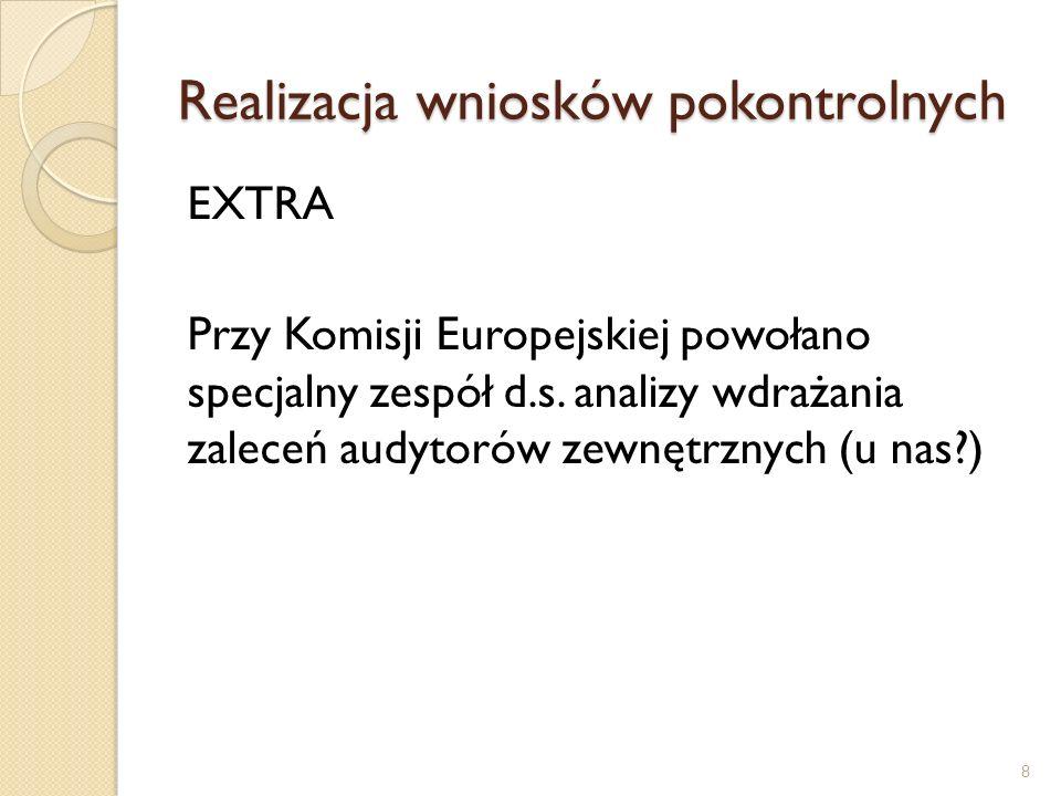 Realizacja wniosków pokontrolnych EXTRA Przy Komisji Europejskiej powołano specjalny zespół d.s.