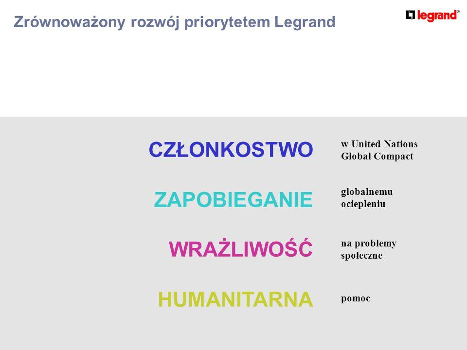Zrównoważony rozwój priorytetem Legrand CZŁONKOSTWO ZAPOBIEGANIE WRAŻLIWOŚĆ HUMANITARNA w United Nations Global Compact globalnemu ociepleniu na problemy społeczne pomoc