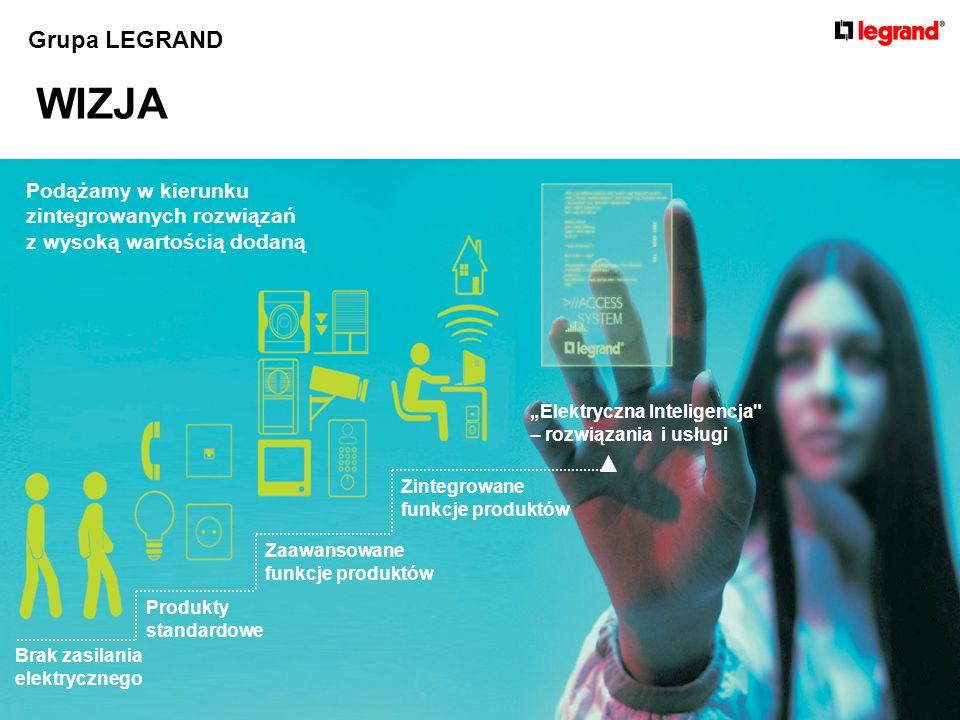 Zrównoważony rozwój priorytetem Legrand Budynki: główny konsument energii Budynki 40% 25% zużycia energii emisji gazów cieplarnianych