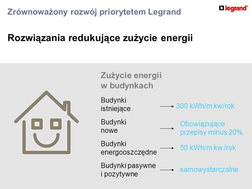 Zrównoważony rozwój priorytetem Legrand Rozwiązania redukujące zużycie energii Zużycie energii w budynkach Budynki istniejące 300 kWh/m kw/rok Budynki nowe Obowiązujące przepisy minus 20% Budynki energooszczędne 50 kWh/m kw /rok Budynki pasywne i pozytywne samowystarczalne