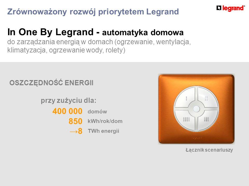 Zrównoważony rozwój priorytetem Legrand In One By Legrand - automatyka domowa do zarządzania energią w domach (ogrzewanie, wentylacja, klimatyzacja, ogrzewanie wody, rolety) OSZCZĘDNOŚĆ ENERGII przy zużyciu dla: 400 000 850 8 domów kWh/rok/dom TWh energii Łącznik scenariuszy