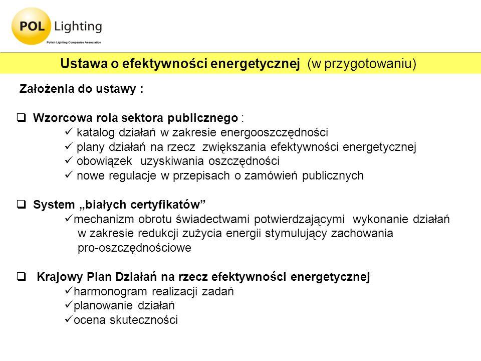 Ustawa o efektywności energetycznej (w przygotowaniu) Założenia do ustawy : Wzorcowa rola sektora publicznego : katalog działań w zakresie energooszcz