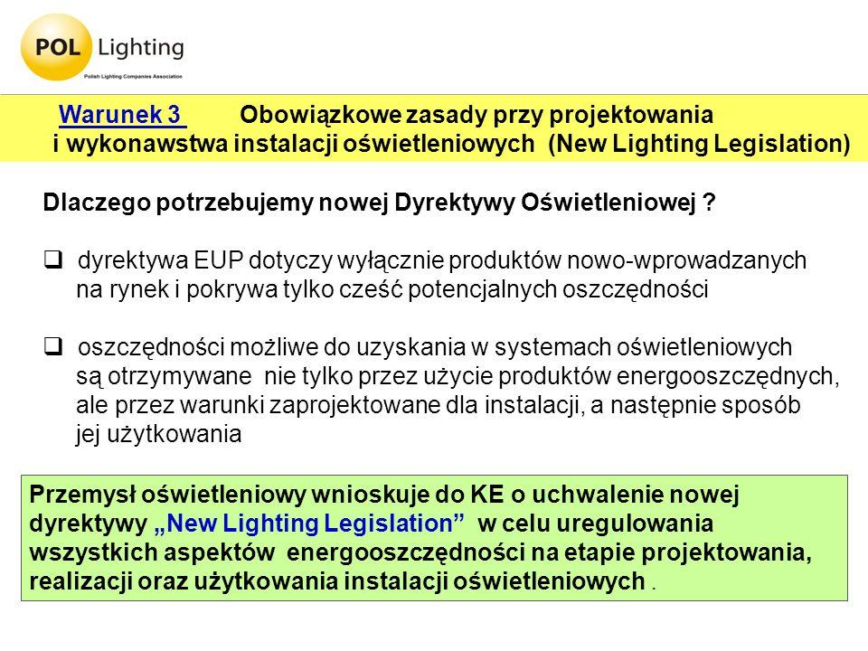 Warunek 3 Obowiązkowe zasady przy projektowania i wykonawstwa instalacji oświetleniowych (New Lighting Legislation) Przemysł oświetleniowy wnioskuje d