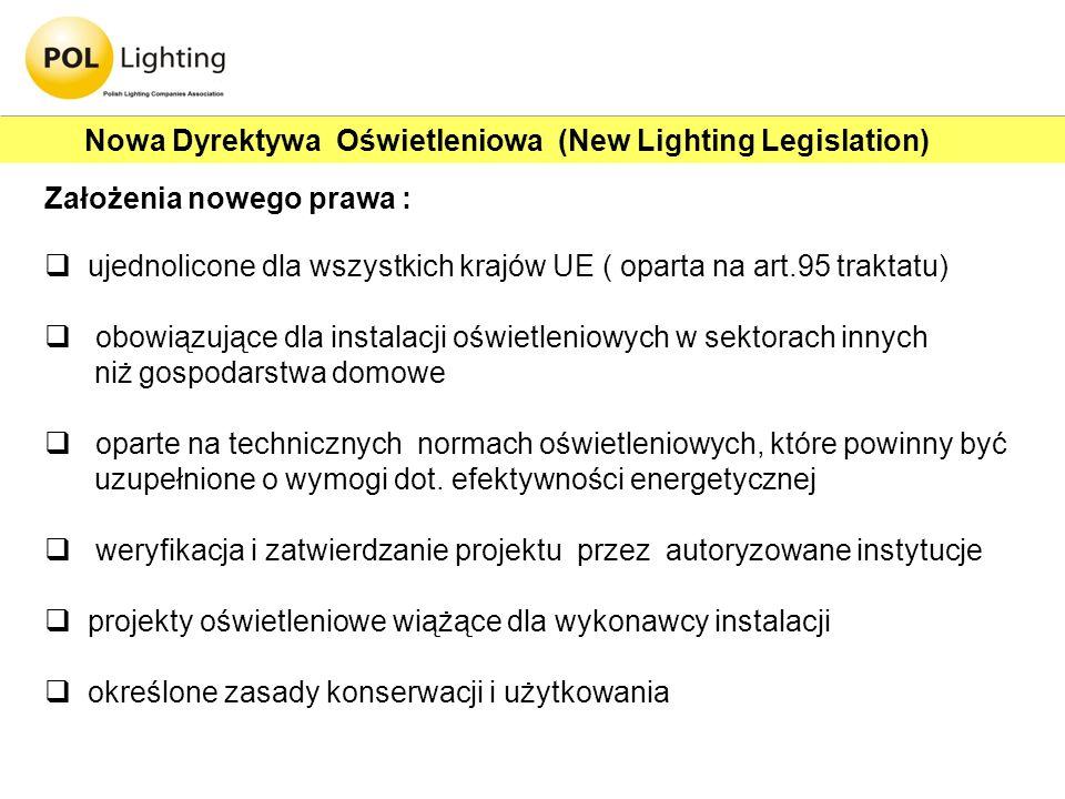 Nowa Dyrektywa Oświetleniowa (New Lighting Legislation) Założenia nowego prawa : ujednolicone dla wszystkich krajów UE ( oparta na art.95 traktatu) ob