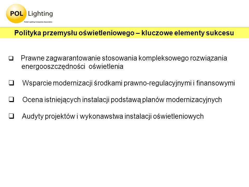 Polityka przemysłu oświetleniowego – kluczowe elementy sukcesu Prawne zagwarantowanie stosowania kompleksowego rozwiązania energooszczędności oświetle