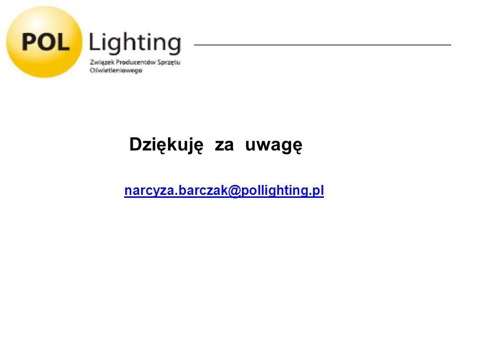 Dziękuję za uwagę narcyza.barczak@pollighting.pl