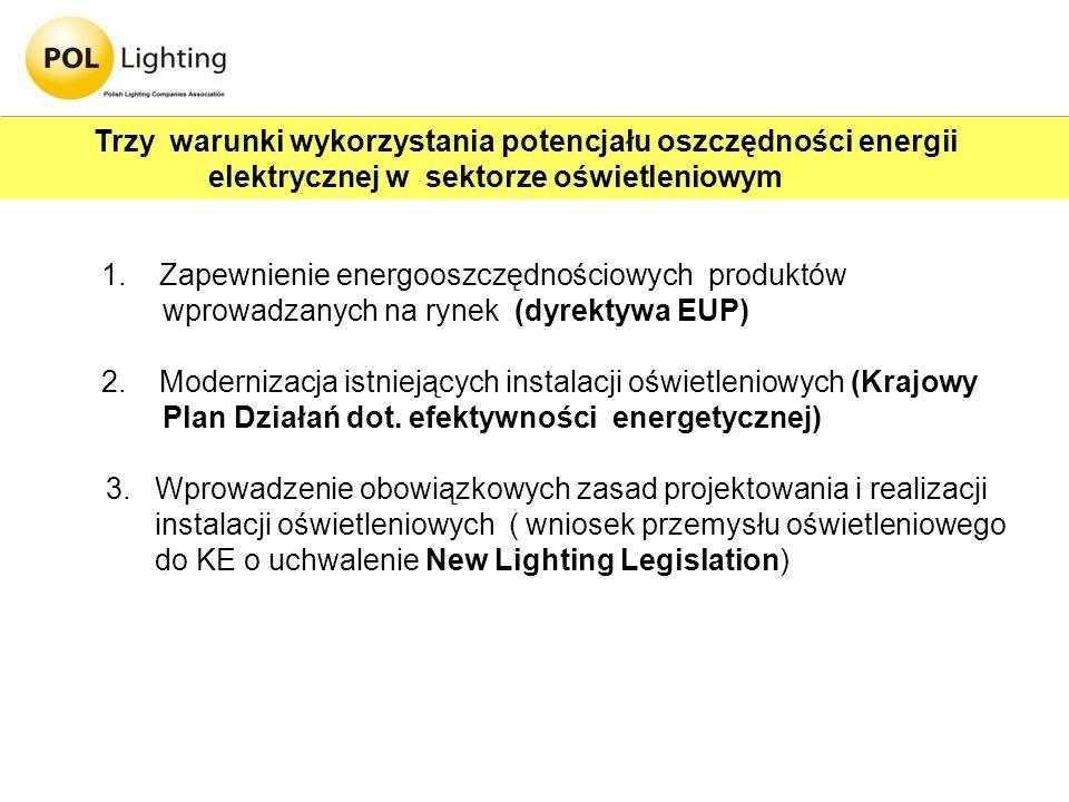 Warunek 1 - Kryteria energooszczędności dla nowych produktów Środki wykonawcze dla nowych produktów, w oparciu o dyrektywę 2006/32/WE o ekoprojektowaniu (EUP) określające minimalne kryteria efektywności energetycznej : dla produktów: źródła światła stateczniki systemy optyczne do opraw oświetleniowych jednakowe dla wszystkich krajów UE (art.95 traktatu UE) formułowane dla produktów niezależnie od zastosowania