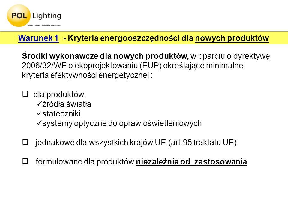 Warunek 1 - Kryteria energooszczędności dla nowych produktów Środki wykonawcze dla nowych produktów, w oparciu o dyrektywę 2006/32/WE o ekoprojektowan