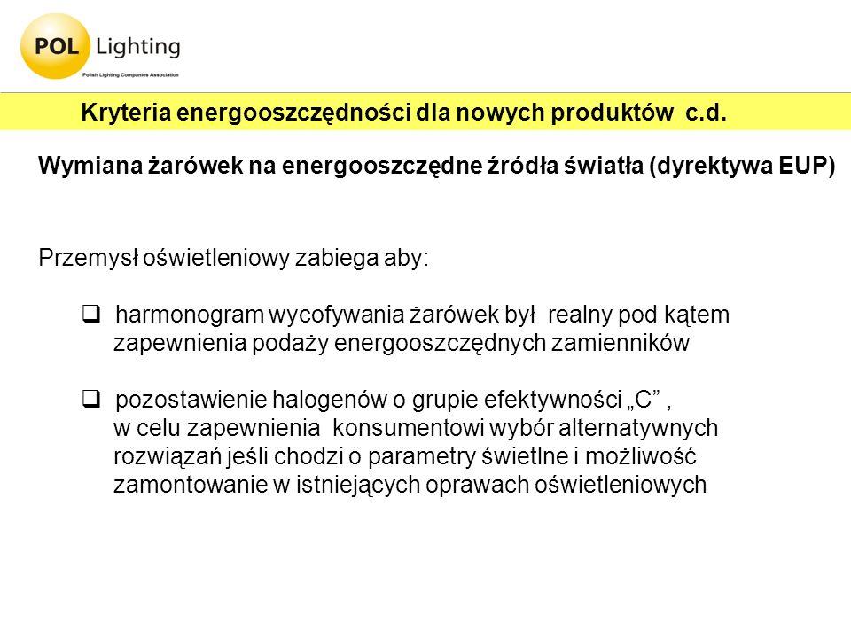 Kryteria energooszczędności dla nowych produktów c.d. Wymiana żarówek na energooszczędne źródła światła (dyrektywa EUP) Przemysł oświetleniowy zabiega