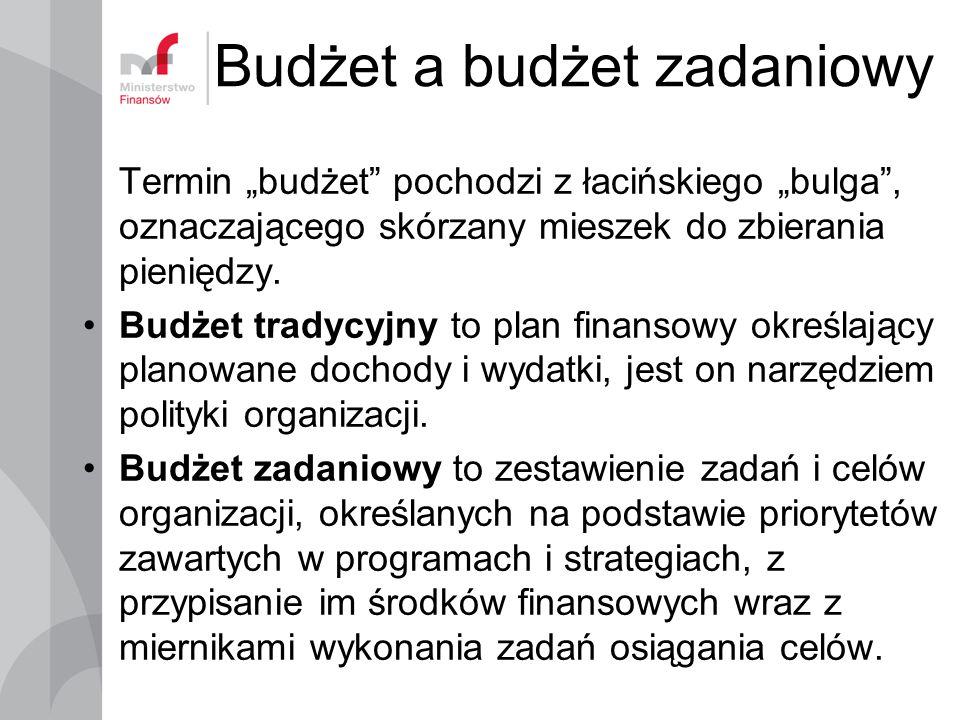 Termin budżet pochodzi z łacińskiego bulga, oznaczającego skórzany mieszek do zbierania pieniędzy. Budżet tradycyjny to plan finansowy określający pla