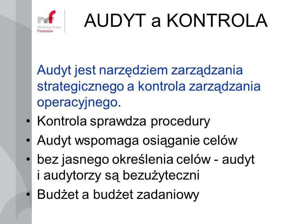 AUDYT a KONTROLA Audyt jest narzędziem zarządzania strategicznego a kontrola zarządzania operacyjnego. Kontrola sprawdza procedury Audyt wspomaga osią