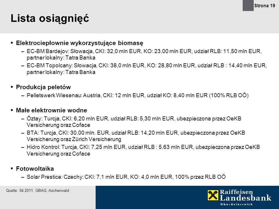 Strona 19 Elektrociepłownie wykorzystujące biomasę –EC-BM Bardejov: Słowacja, CKI: 32,0 mln EUR, KO: 23,00 mln EUR, udział RLB: 11,50 mln EUR, partner