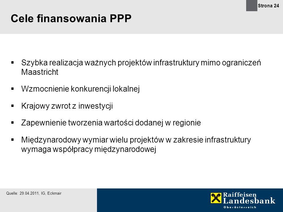 Strona 24 Cele finansowania PPP Szybka realizacja ważnych projektów infrastruktury mimo ograniczeń Maastricht Wzmocnienie konkurencji lokalnej Krajowy