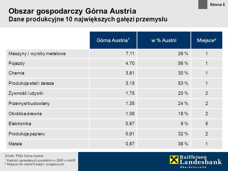Strona 5 Obszar gospodarczy Górna Austria Dane produkcyjne 10 największych gałęzi przemysłu Żródło: FIGA Górna Austria 1 Wartość sprzedanych produktów