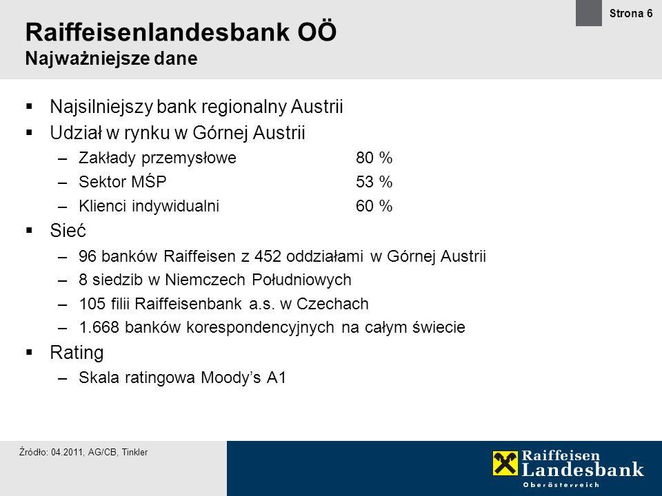 Strona 6 Raiffeisenlandesbank OÖ Najważniejsze dane Najsilniejszy bank regionalny Austrii Udział w rynku w Górnej Austrii –Zakłady przemysłowe80 % –Se