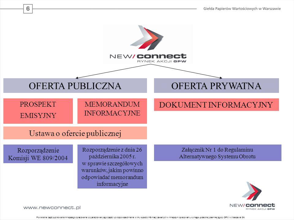 17 Wejście na NewConnect - argumenty pro promocja i efekt marketingowy prestiż spółki giełdowej większa wiarygodność wobec banków i instytucji finansowych (wyższy rating – mniejszy koszt kredytu) większa wiarygodność przy zdobywaniu nowych kontraktów i kontrahentów rynkowa wycena akcji możliwość przeprowadzenia programu motywacyjnego - emisja akcji pracowniczych możliwość oferowania akcji na terenie całej UE na podstawie prospektu zatwierdzonego w Polsce