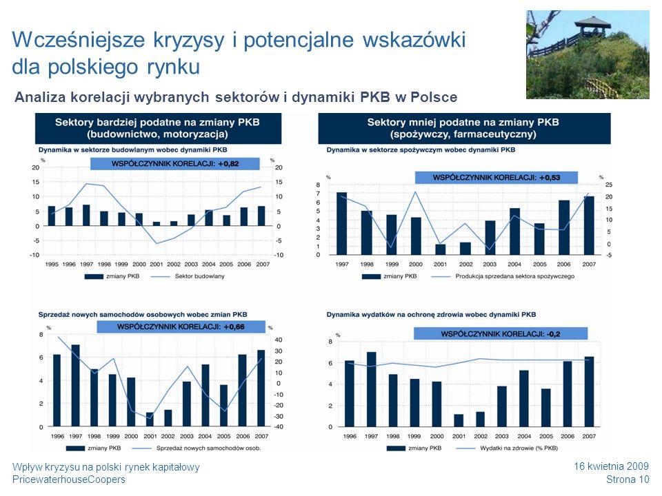 PricewaterhouseCoopers 16 kwietnia 2009 Strona 10 Wpływ kryzysu na polski rynek kapitałowy Wcześniejsze kryzysy i potencjalne wskazówki dla polskiego