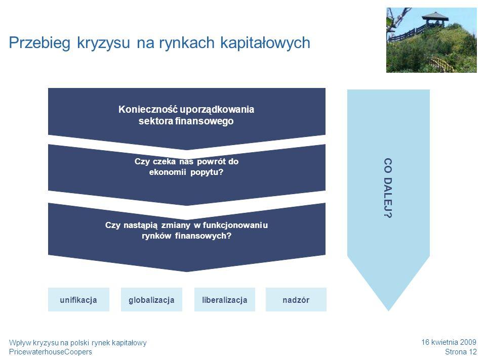 PricewaterhouseCoopers 16 kwietnia 2009 Strona 12 Wpływ kryzysu na polski rynek kapitałowy Przebieg kryzysu na rynkach kapitałowych Czy czeka nas powr