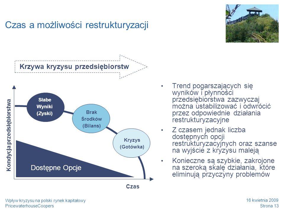 PricewaterhouseCoopers 16 kwietnia 2009 Strona 13 Wpływ kryzysu na polski rynek kapitałowy Kondycja przedsiębiorstwa Czas a możliwości restrukturyzacj