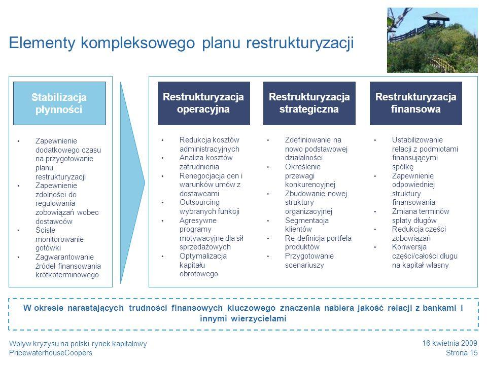 PricewaterhouseCoopers 16 kwietnia 2009 Strona 15 Wpływ kryzysu na polski rynek kapitałowy Elementy kompleksowego planu restrukturyzacji W okresie nar
