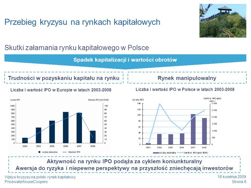 PricewaterhouseCoopers 16 kwietnia 2009 Strona 6 Wpływ kryzysu na polski rynek kapitałowy Przebieg kryzysu na rynkach kapitałowych Skutki załamania ry