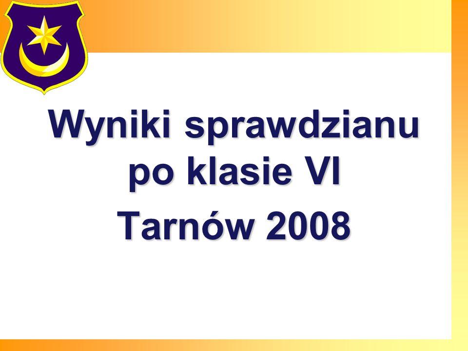 Wyniki sprawdzianu po klasie VI Tarnów 2008