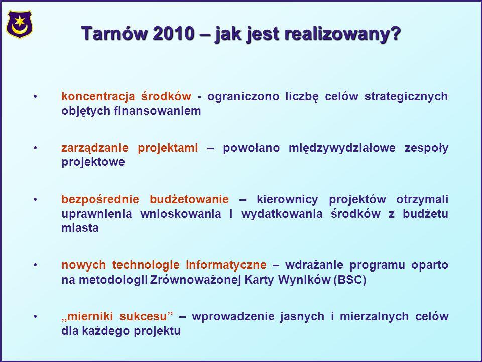 Tarnów 2010 – jak jest realizowany.