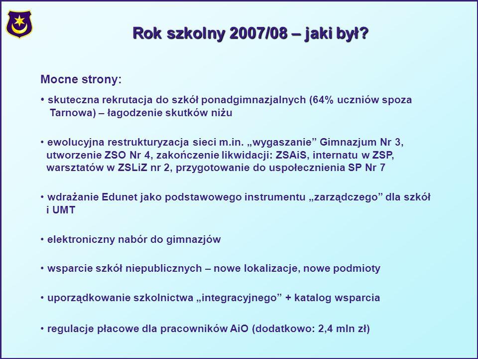Rok szkolny 2007/08 – jaki był.
