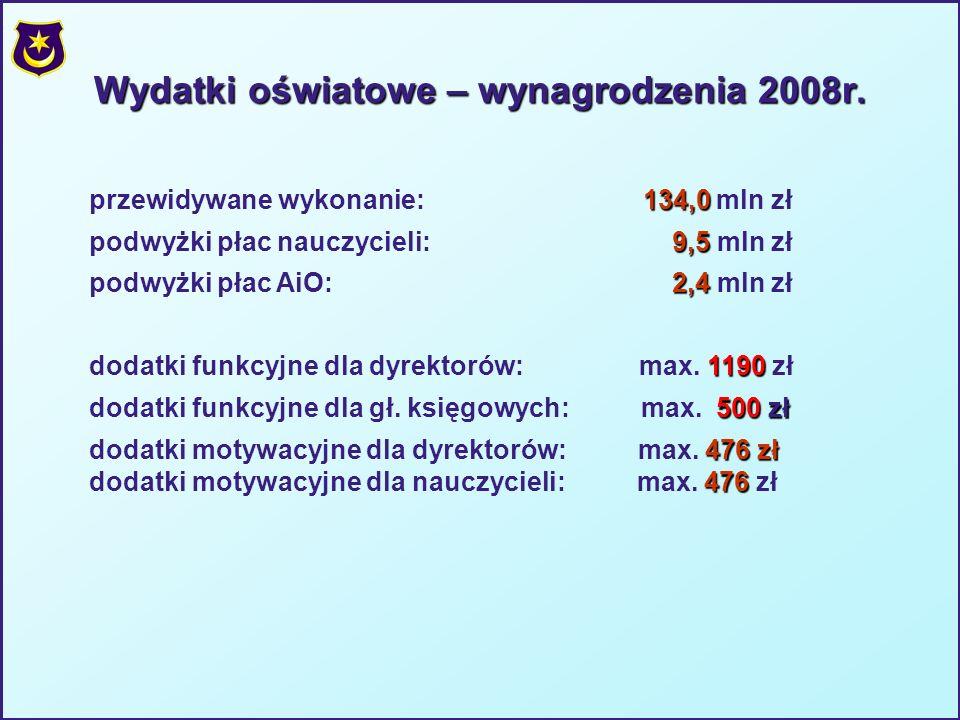 Wydatki oświatowe – wynagrodzenia 2008r.