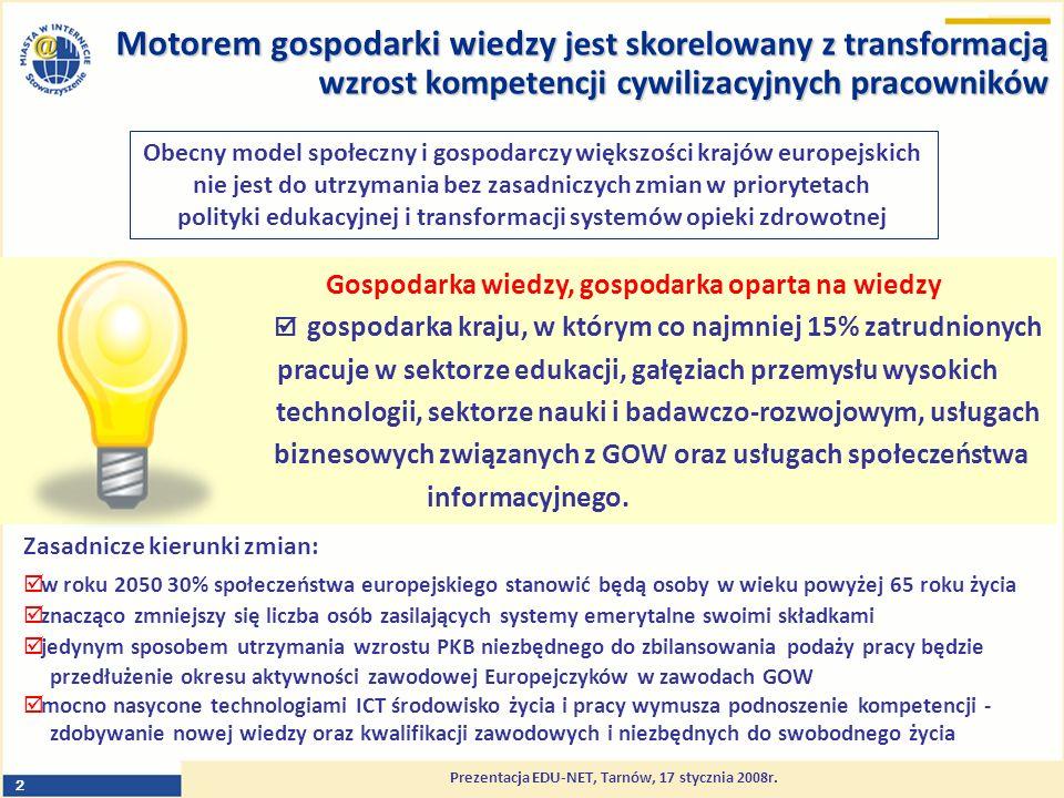Prezentacja EDU-NET, Tarnów, 17 stycznia 2008r.